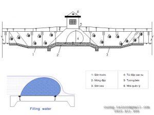 Rubber-dam2