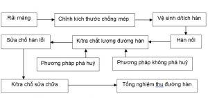 han-HDPE