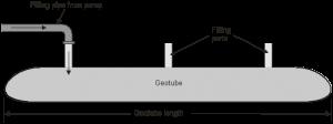 geotube