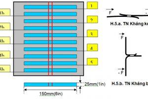 Công tác thí nghiệm màng HDPE